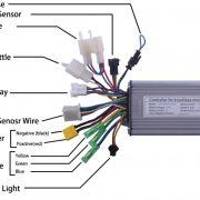 custom-controller